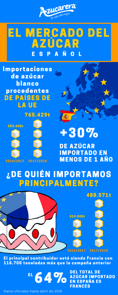 Fin-cuotas-consecuencias-mercado-interno español