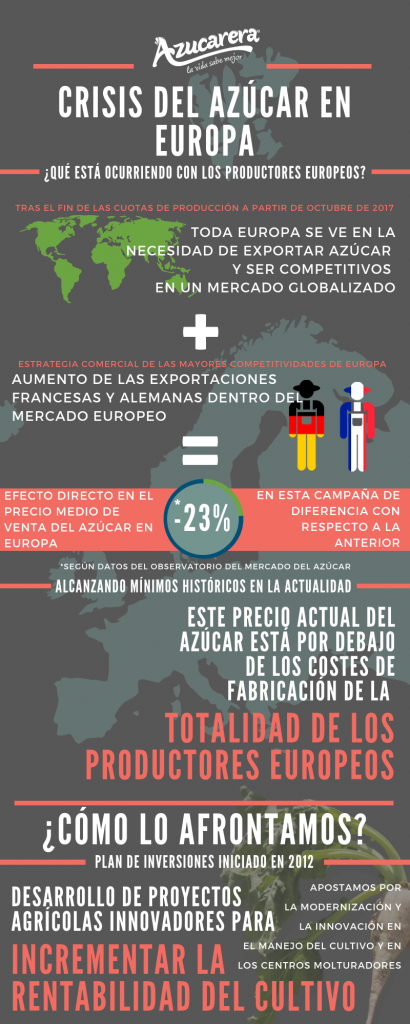 crisis-azucar-europa-productores-europeos